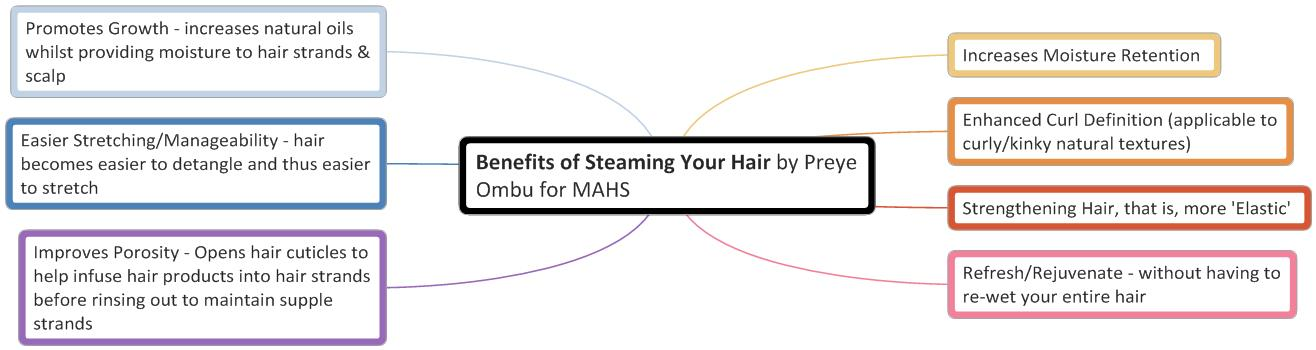 Benefits of Steaming Your Hair